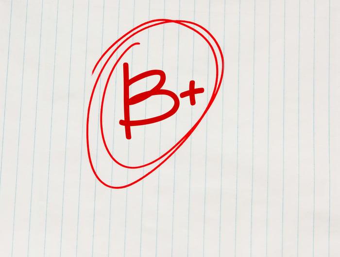 A grade of B+ written on lined school paper