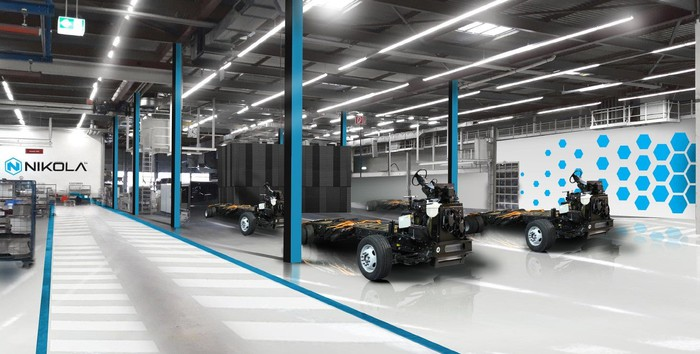 Rendering of Nikola manufacturing facility.