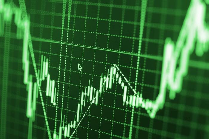 Rising green and black stock chart
