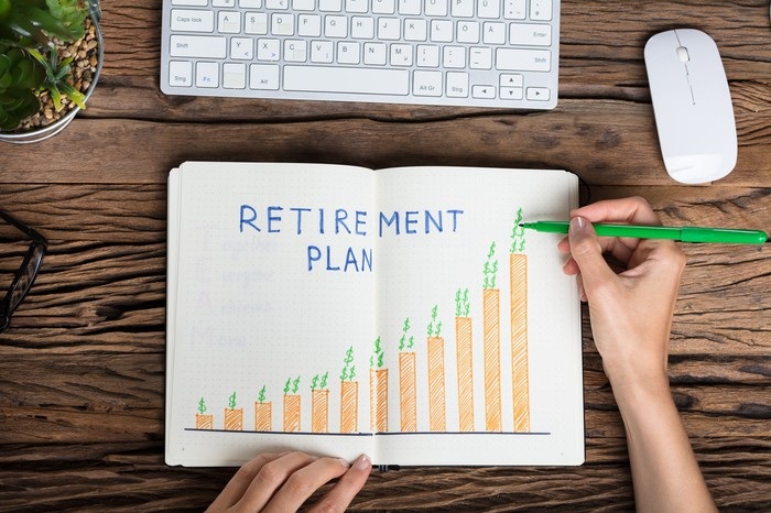 Hand-drawn retirement plan graph on desk with keyboard and mouse.
