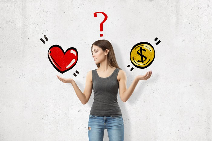 A woman with a heart shape over one palm, a dollar sign over the other palm, and a question mark over her head