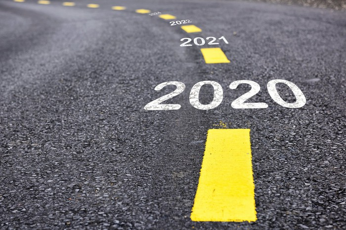 A highway with the year 2020 written between the yellow lines, followed by 2021, and so on.