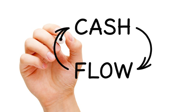 A man writing the words cash flow with arrows pointing from each word to the other.