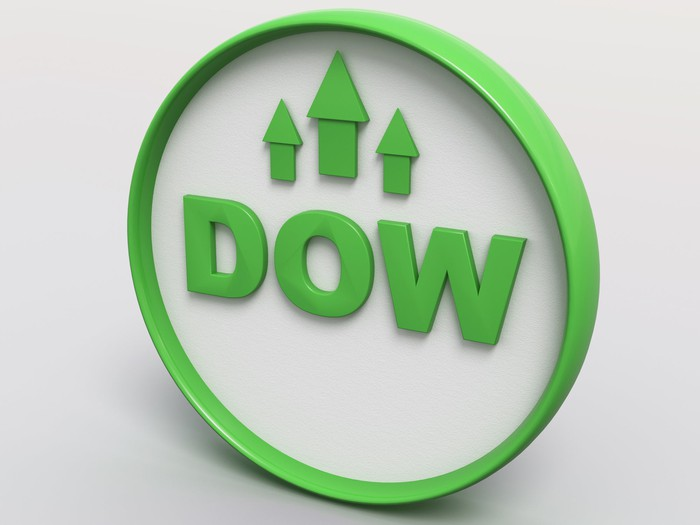 Dow in green letters in a green circle with three small green arrows pointing up