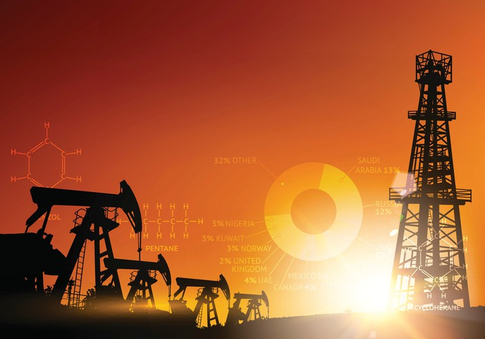 oil drilling wells at sunset with fossil fuel chemistry symbols in background