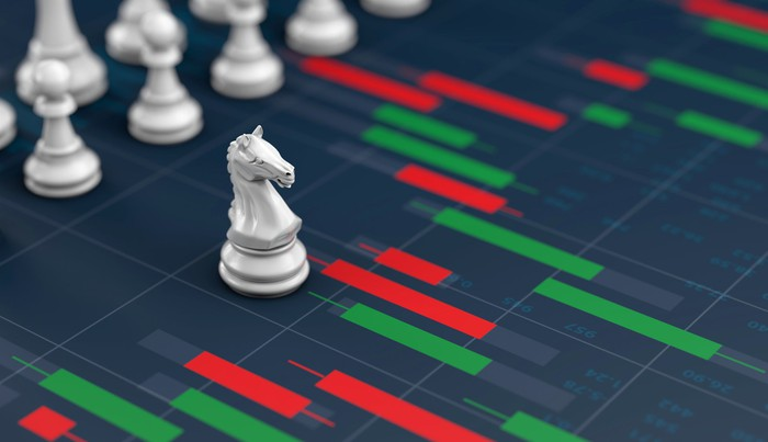 A chess piece advances over a stock chart.