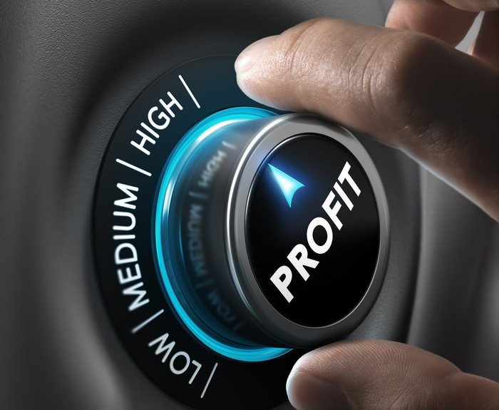 A hand is turning a dial labeled profit to the high setting.