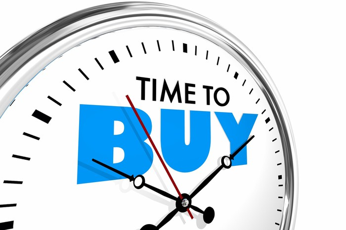"""Clock reading """"time to buy."""""""
