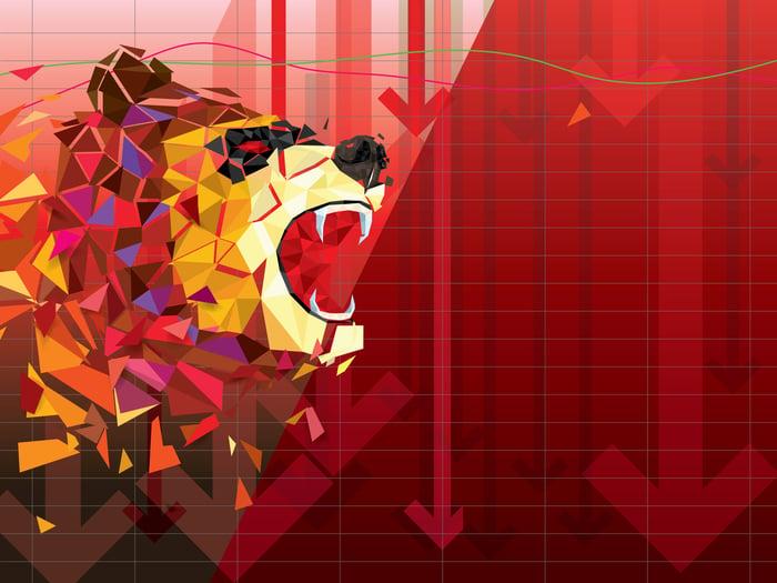 Illustration of bearish outlook for stock.