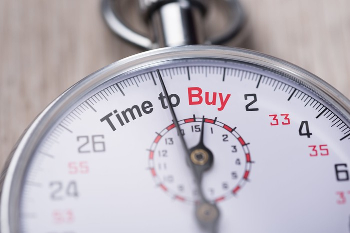 """The minute hand of a stopwatch pointing to the words """"Time to Buy."""""""