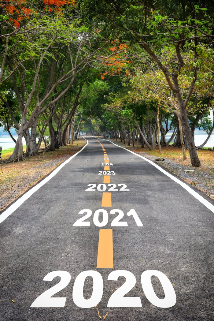 """Road marked with """"2020"""" and """"2021"""" and """"2022"""" and """"2023"""" heading off into the distance"""