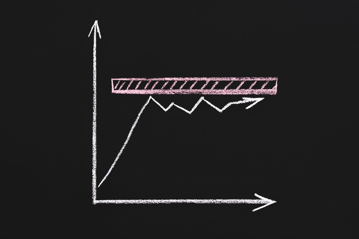 Rising chart plotted on chalkboard hitting a horizontal ceiling