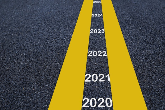 2020 through 2025 painted between yellow road lines.