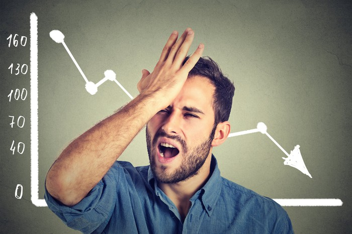 An upset man slaps his hand to his forehead in front of a graph with an arrow trending downward.