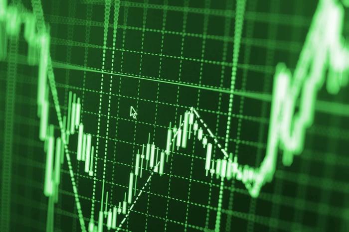 A green arrow on a stock chart.