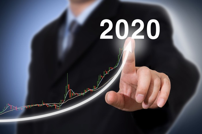 A businessmans finger tracing an upward arrow labeled 2020, with a graph showing uneven but significant growth,