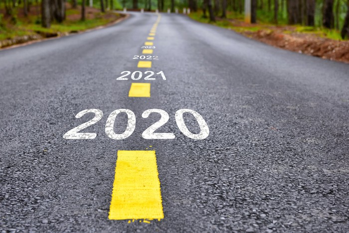 road showing future years