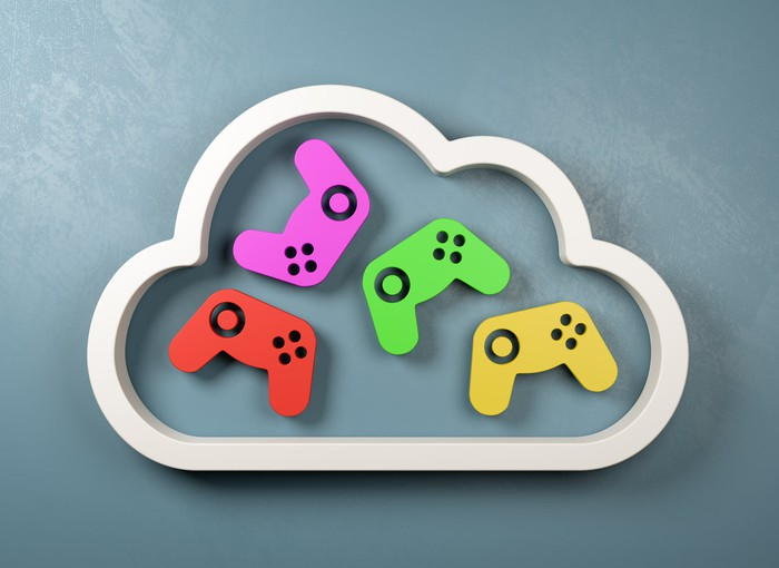 Game controllers inside of a cloud icon.