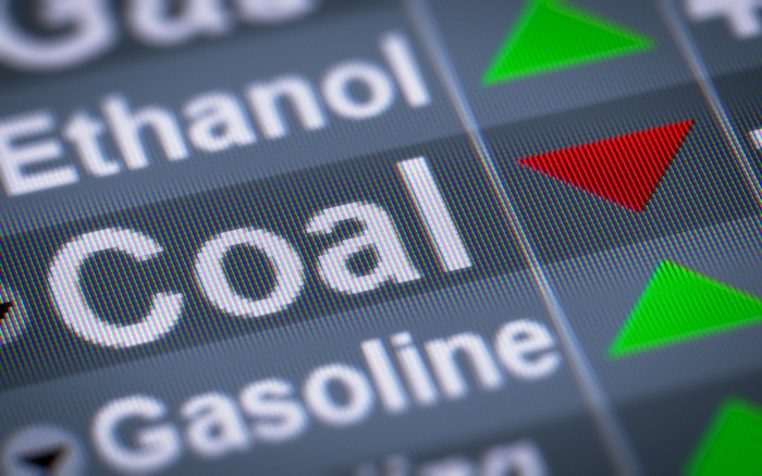 Commodity sector trading screen shows Coal with a red down arrow