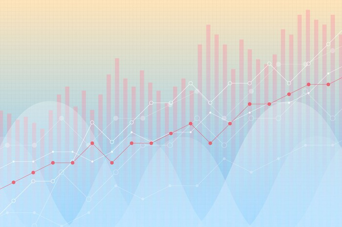 A line graph and bar chart on a light blue background.
