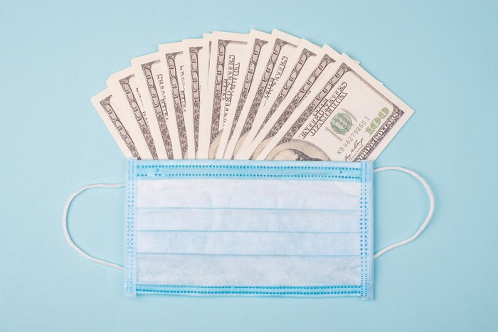 Several hundred dollar bills fanned out with a coronavirus mask over them.