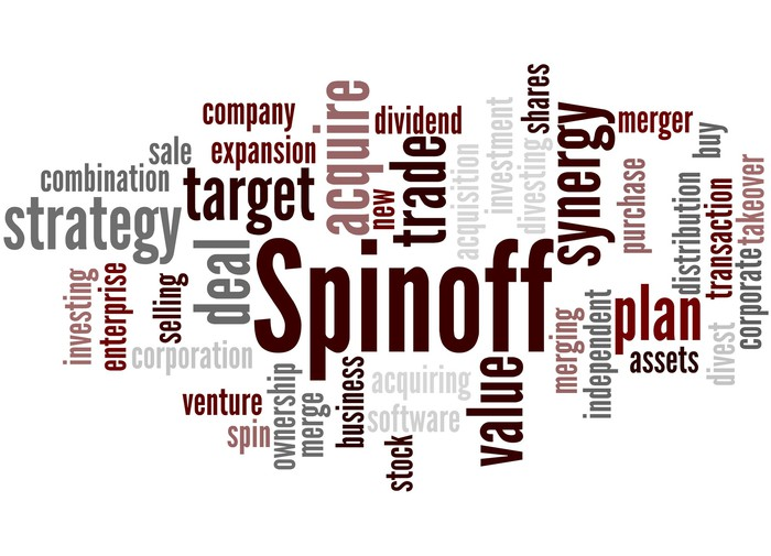 the word spinoff surrounded by related others including strategy and target