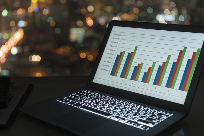 Bar graphs on laptop screen