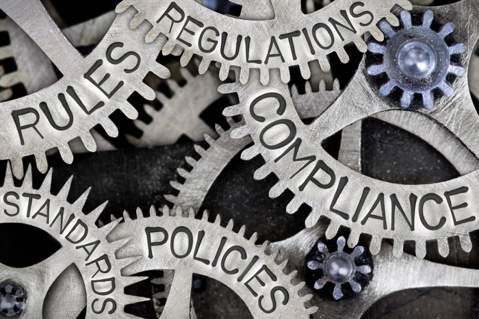 """Business law depicted as a set of gears labeled """"rules,' 'regulations,' 'compliance,' 'policies,' and 'standards.'"""