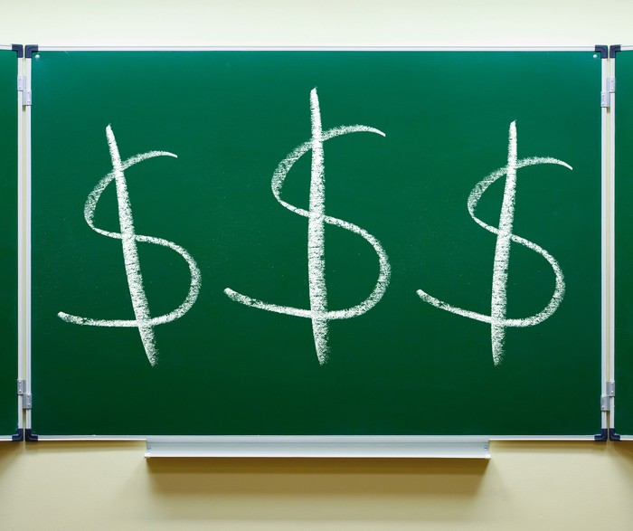 Three dollar signs drawn on a chalkboard