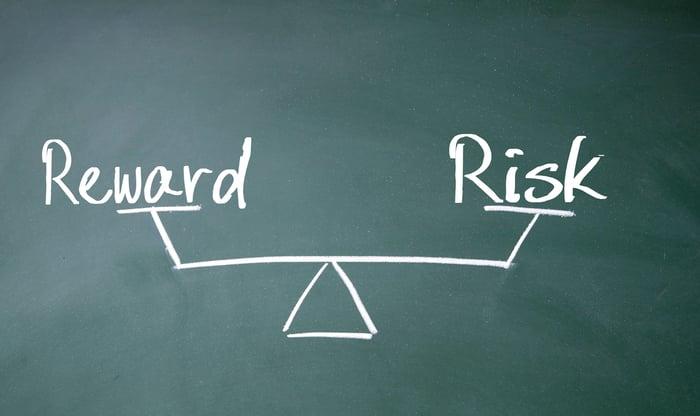 Reward versus risk on a scale.