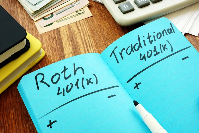Roth 401(k) and traditional 401(k) pros and cons are written with black marker in a notebook