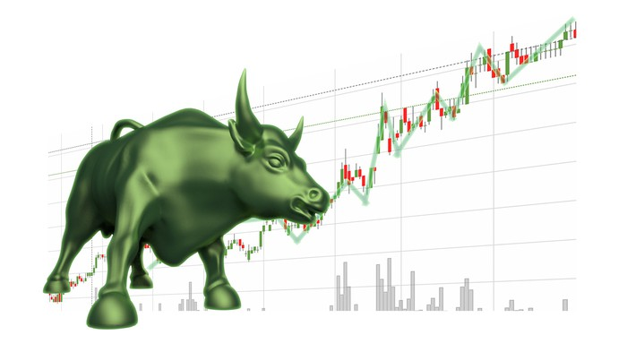 The green metallic figure of a bull against a rising stock chart.