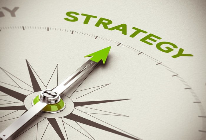 A compass with the arrow pointing to the word strategy.
