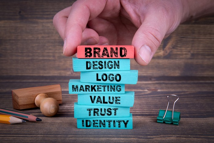 The words brand, design, logo, marketing, value, trust, and identity are printed on stacked blocks.