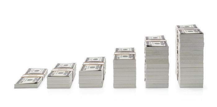 A line of six stacks of 100 dollar bills, with each pile higher than the previous, implying growth of money.
