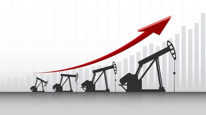 An up-trending arrow suspended over oil pumpjacks.
