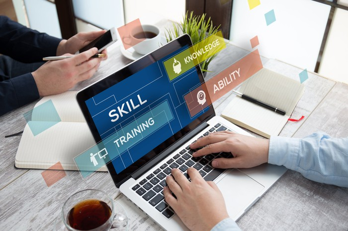 worker on laptop with words skill, training, knowledge and ability indicating employee development