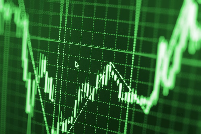 Green stock chart fluctuating