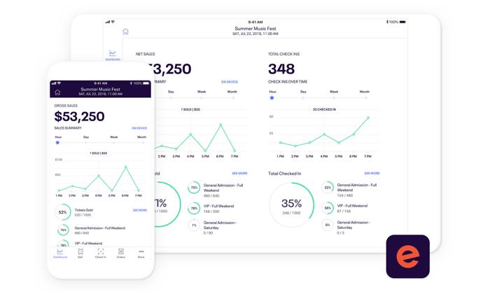 Eventbrite's interface for creators