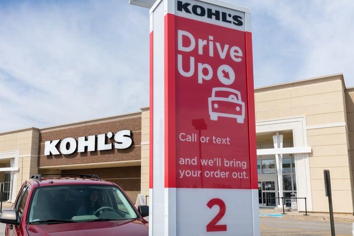 Kohl's order pickup service sign