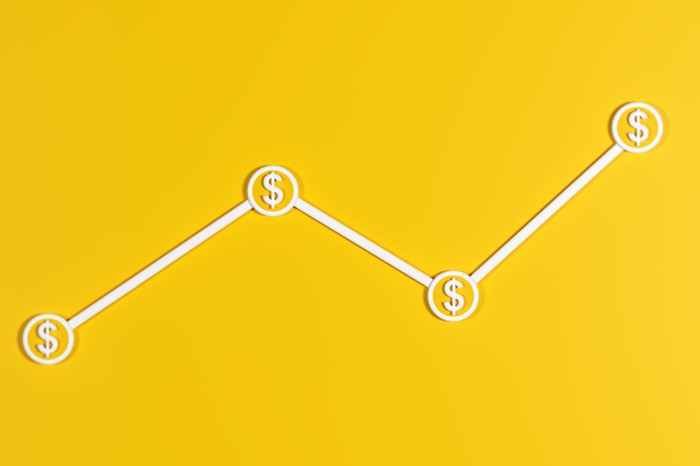 Dollar signs in a graph with a yellow background.