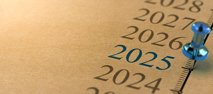 Timeline with a pushpin next to 2025