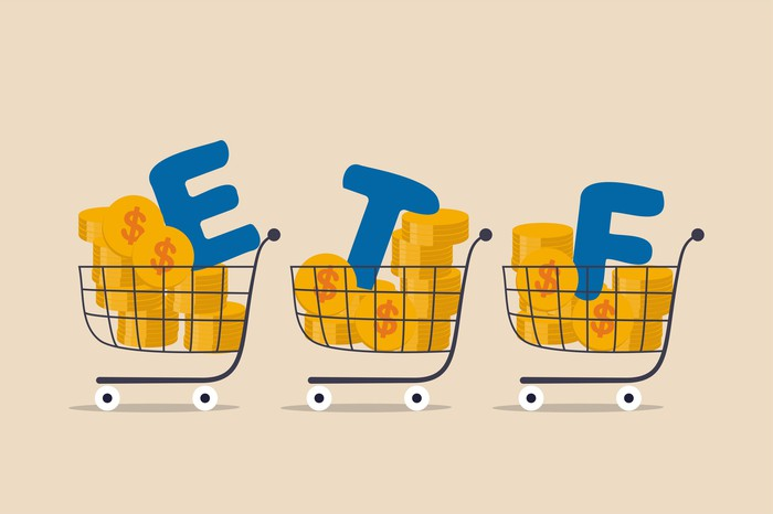 An illustration of three grocery shopping carts, each filled with yellow bags with dollar signs on them. The first one is carrying the letter E, the second one carrying the letter T, and the third one carrying the letter F.