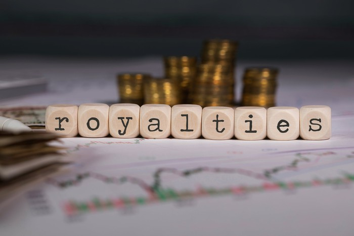 """""""Royalties"""" spelled out on wood blocks with stacks of gold coins in the background"""