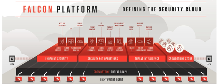 Image of Falcon Platform