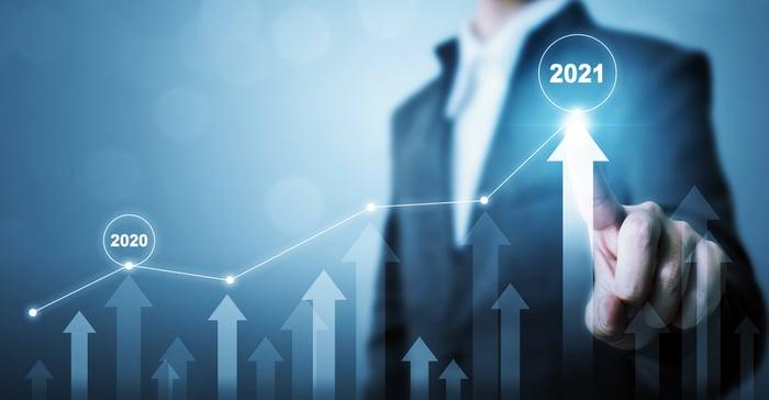 2021 stocks going up