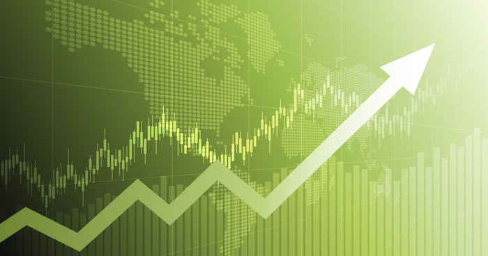 Widescreen financial chart with uptrend line arrow graph and world map on green color background.