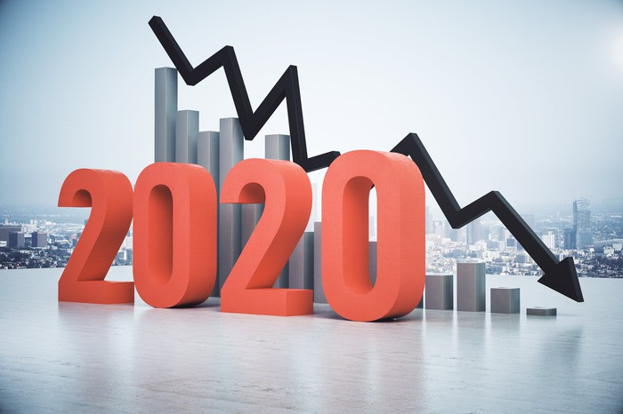 A chart line and bar chart descending behind a big 2020 sign.