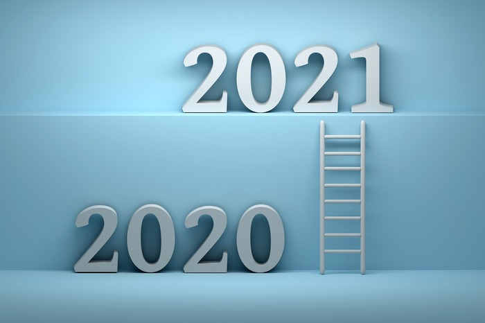 2020 with a ladder going up to 2021 on a higher level