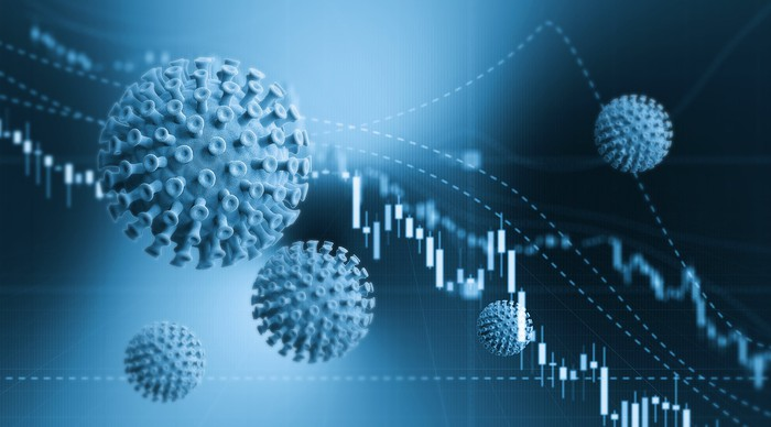 Coronavirus with stock chart trending down